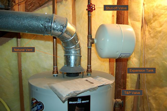 water heater expansion tanks replace water heater expansion tank. Black Bedroom Furniture Sets. Home Design Ideas